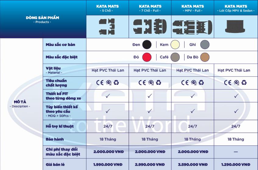 Bảng giá thảm lót sàn KATA Backliners 2020