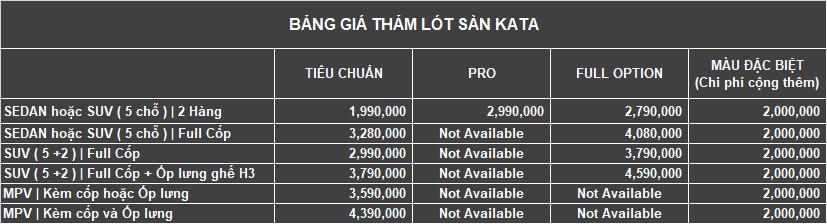 Bảng giá thảm KATA 2021